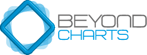 Beyond Charts Stock Charting Software